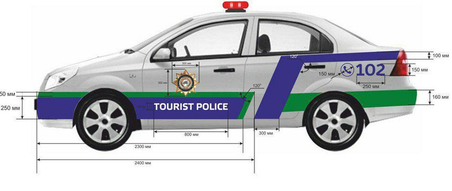 Tourist police. O'zbekistonda turistlar xavfsizligini kim ta'minlaydi? (foto)