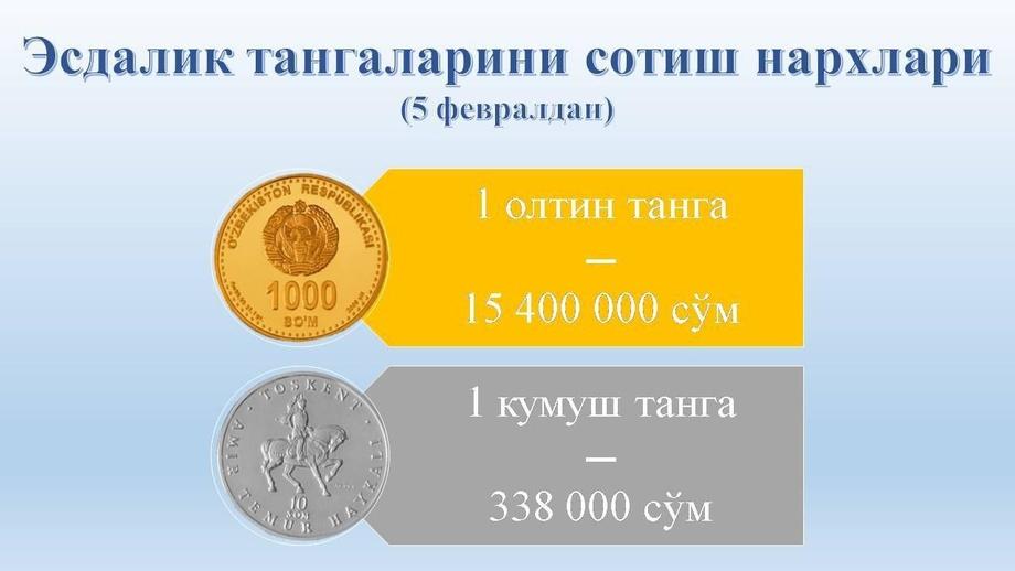 Марказий банк: Олтин тангалар нархи арзонлади