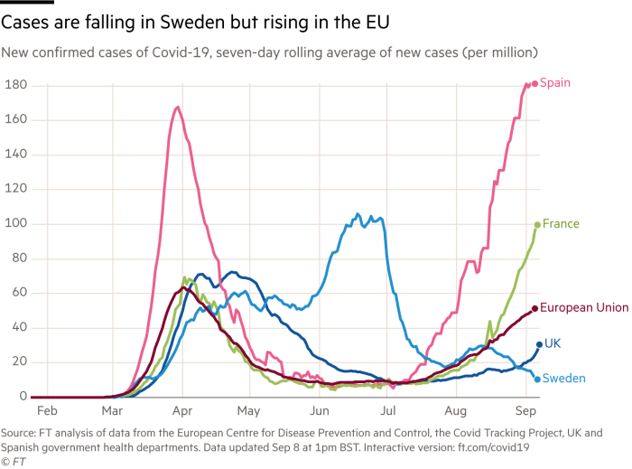 Shvetsiya koronavirusni yengmoqda (infografika)